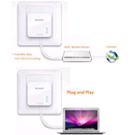 POWERLINE 200MBPS KIT 2 PEZZI